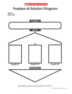 5-Paragraph Essay Graphic Organizer