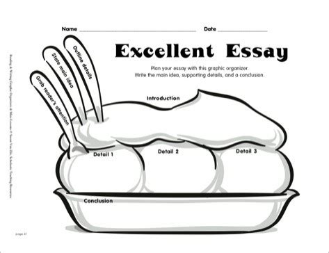 Five paragraph essay graphic organizers free